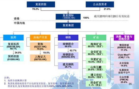 片式保险结构图