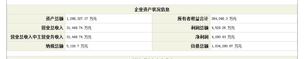 钰诚租赁2014年资产状况信息