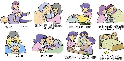 日本的长期看护保险提供多种看护服务