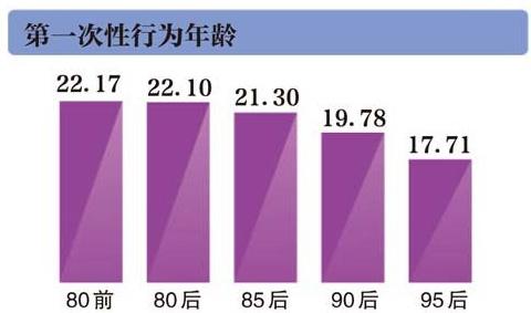 人命最好的人命_中国人口的平均人命