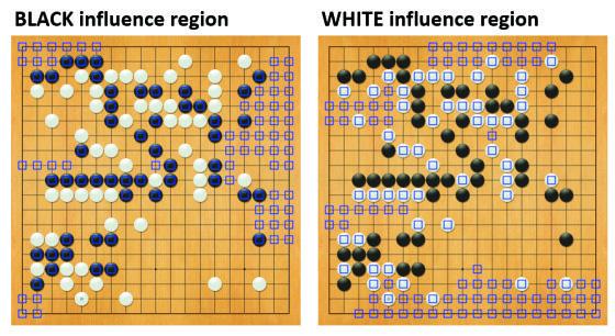 """早期围棋程序,是基于""""特征识别""""来对局面进行静态评估,这种方法成就有限"""