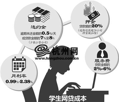贷款利率猫腻多 图:杭州网
