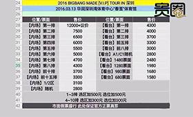 深圳巡演之前,媒体收到黄牛的门票报价