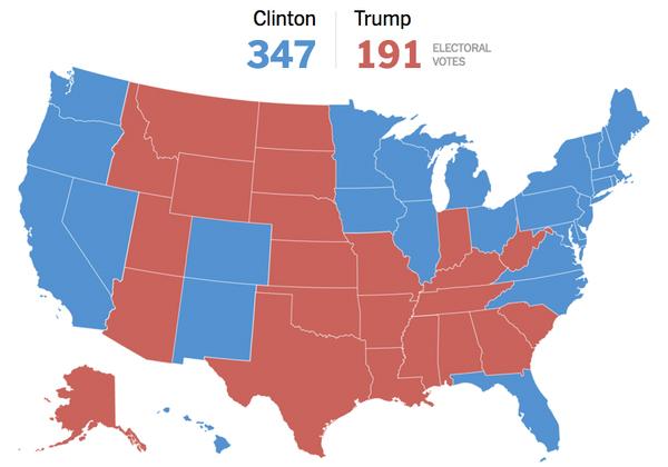 如果现在就进行总统大选,特朗普会输给希拉里