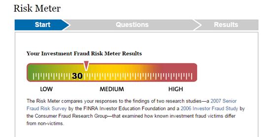 FINRA网站上投资者的风险测试结果