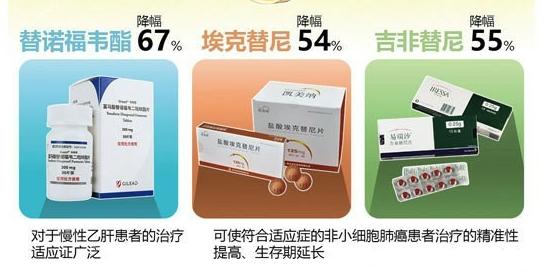 药价谈判结果 图片来源:中国青年报