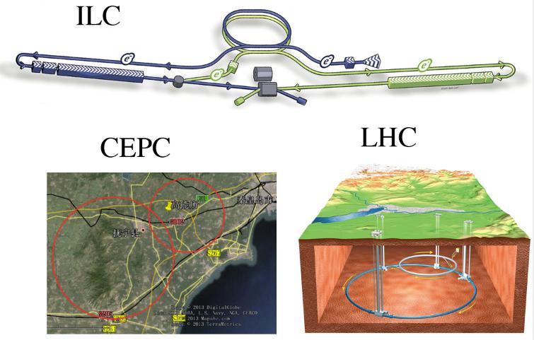 几个大型的对撞机项目。左下为酝酿中的中国CEPC,预定位置在秦皇岛