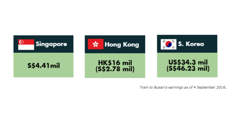 新加坡香港机场免税店_新加坡 香港 收入
