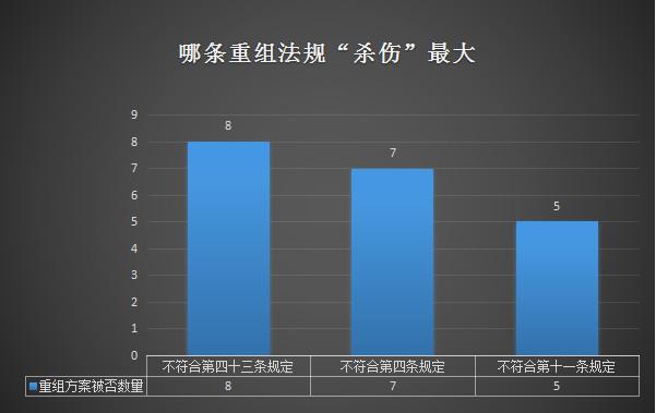 制表:腾讯财经(统计区间为2016年9月9日-10月9日)