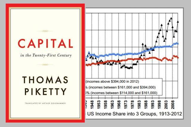 托马斯・皮凯蒂的《21世纪资本》揭示了资本富集要快于经济增长