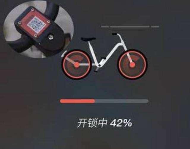 摩拜的单车配有电子锁和全球定位系统