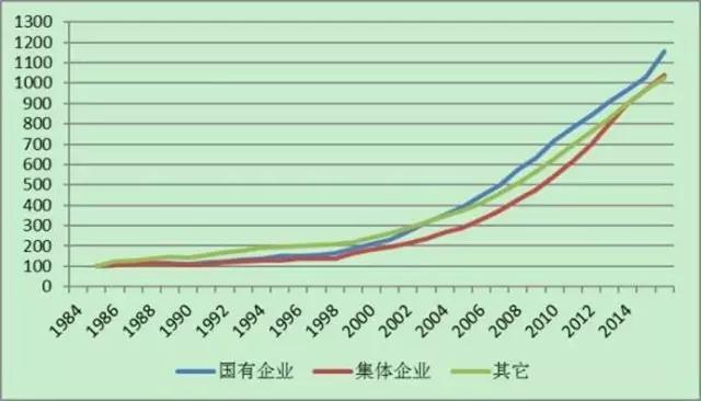 阿塞拜疆总人口数量_中国历年总人口统计