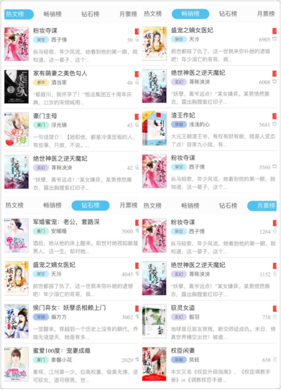 """""""专业女性小说网站""""潇湘书院四大排行榜古言占大半"""