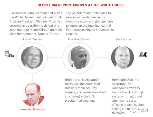 华邮:美国中情局探员到访白宫