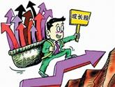成长股的投资价值不能只看市盈率