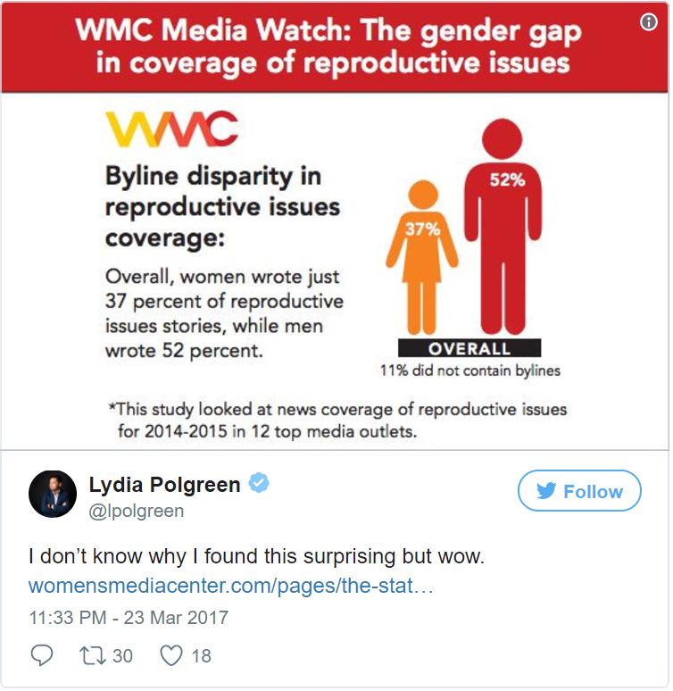 生育问题报道写作者的性别差异(署名作者中,女性写作占37%,男性写作达52%)