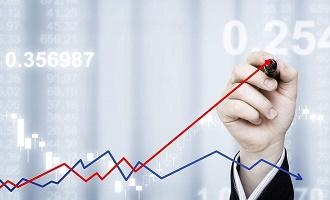 洪灏:乐观的市场情绪暗示短期内交易应谨慎