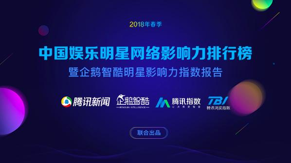 2018春季中国娱乐明星网络影响力排行榜