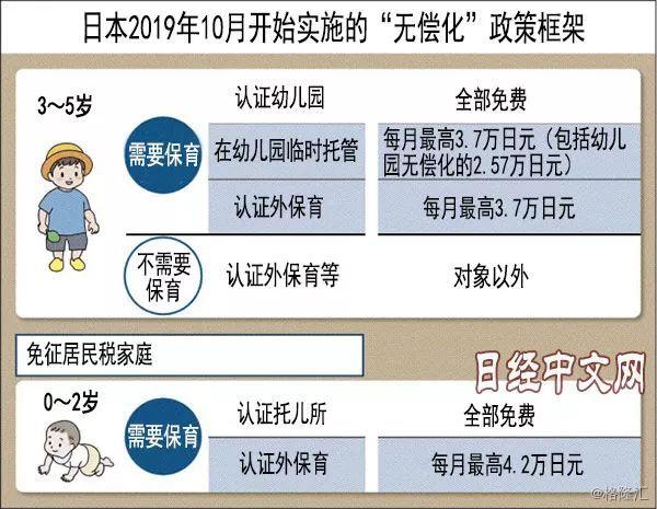 日本即将实现全国免费入读幼儿园
