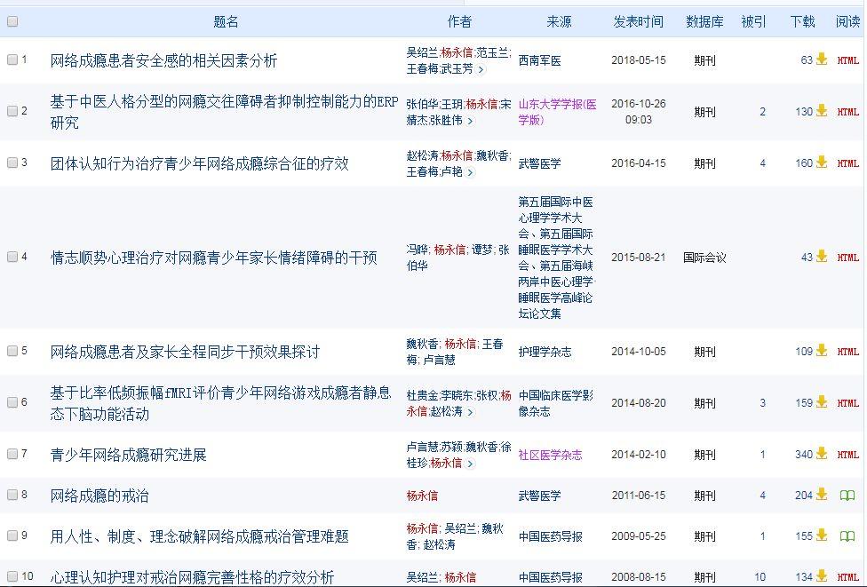 圖片來自《楊永信靠電人發了 SCI 和近百篇核心期刊?》·生物學霸·丁香園