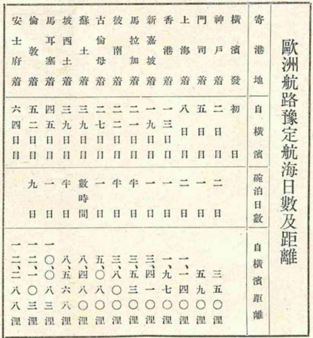 日本横滨港的航线时刻表