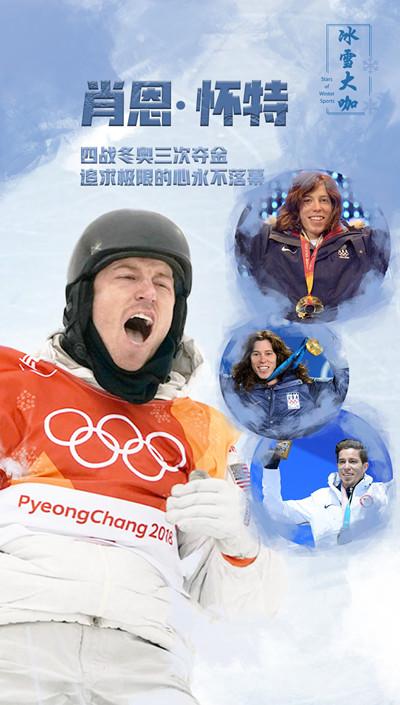 【冰雪大咖】肖恩·懷特35歲備戰北京冬奧 單板之神用滾燙的心書寫對極限的熱愛