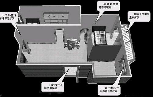 科学手工制作房子大全图片