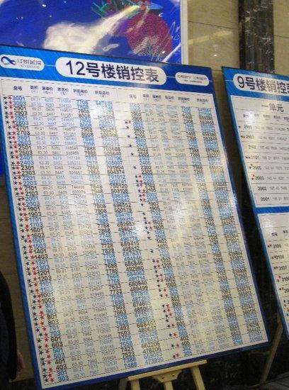 时隔两月再次开盘·江悦蓝湾再创五象核心区日光盘