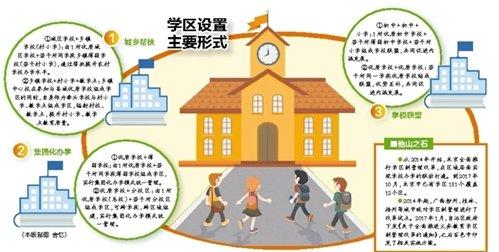 """各校分区组建""""朋友圈"""" 学生共享优质教育资源"""