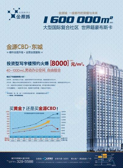 金源CBD东城40-1000㎡灵动空间折后8000元/㎡起