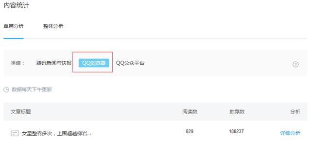 关于QQ浏览器数据接入的公告