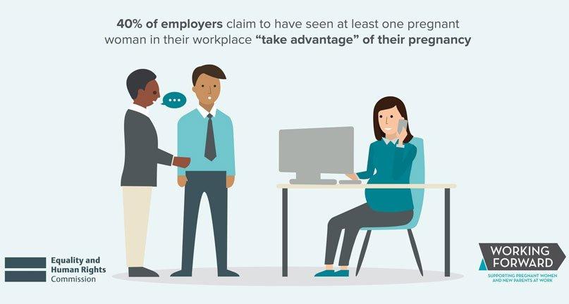 英国2018年调查£º怀孕的女员工被认为提升了雇佣成本/Equality and Human Rights Commission