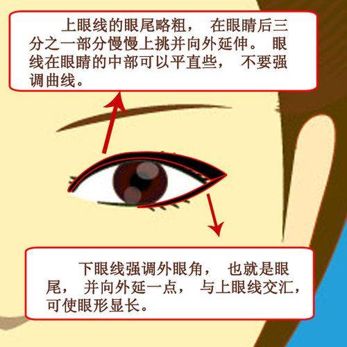 如果用肉桂色的眼影从眉骨向眉尾涂抹浓一点,可以给人一种明亮的效果.