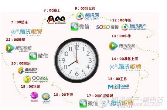 莆田WEBA大学堂第一期�玩转微信 侵占朋友圈
