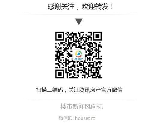 """热点城市土地供应""""开闸"""" 北京81宗挂牌量创近四年新高"""