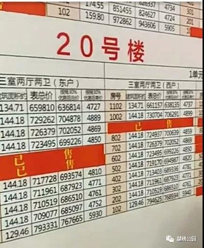 贺建业新城二期开盘热销 濮阳县房价进入5000时代