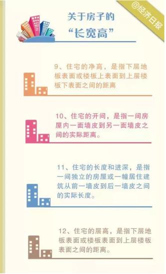 买房必需知道的25个金融常识