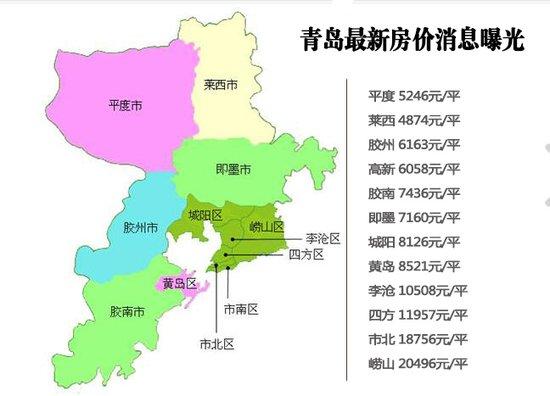 """青岛房价最新消息曝光 楼市""""金九银十""""如何演绎?"""