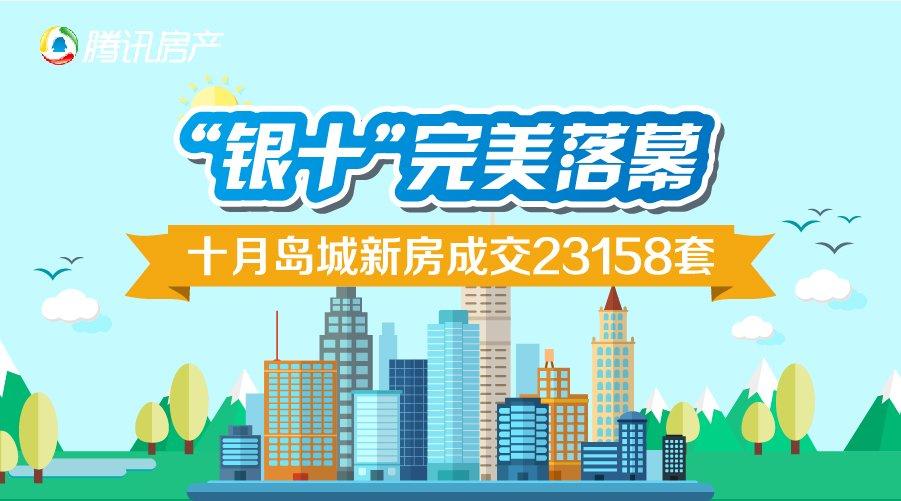 """""""银十""""完美落幕 十月岛城新房成交23158套"""