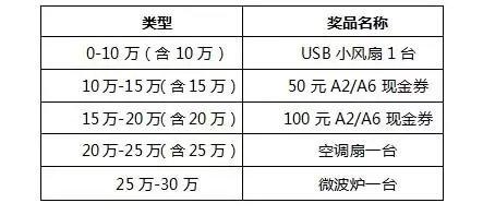 """华中国际""""老司机杯""""斗地主大赛火热上线"""