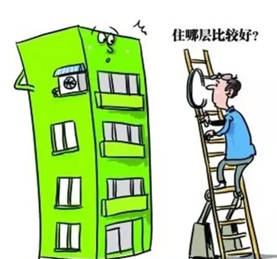潜江买房到底选哪层好?挑选楼层有诀窍!