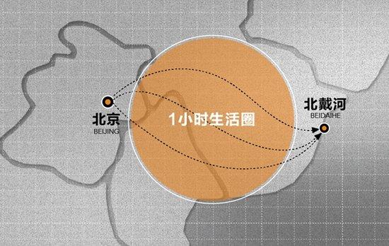享京津冀+环渤海发展利好 不限购的文旅大盘