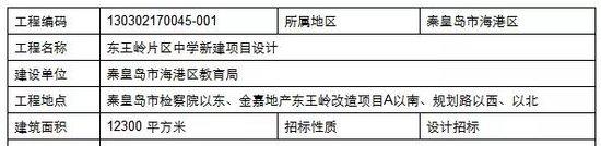 秦皇岛3所新建学校选址公示和招标 你家学区会受影响吗?