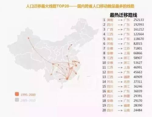 四川人口有多少_1995年我国人口有多少