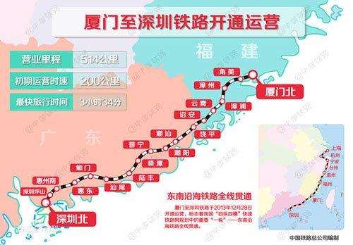 深圳北到广州动车_