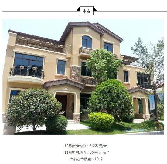 ¡¾掌房内参¡¿年末泉州各区房价表 你家的房子涨了吗
