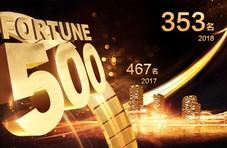 碧桂园再度上榜《财富》世界500强 排名上升114位