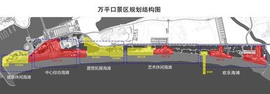 万平口景区加快改造提升 打造成全市首个智慧景区