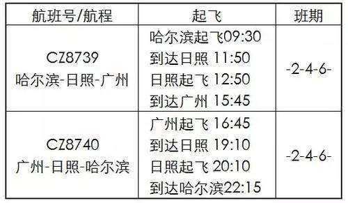 南航哈尔滨-日照-广州航线即将开航 每周3班往返
