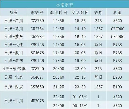 日照机场27日将新开西安航线 每周一三五七执行